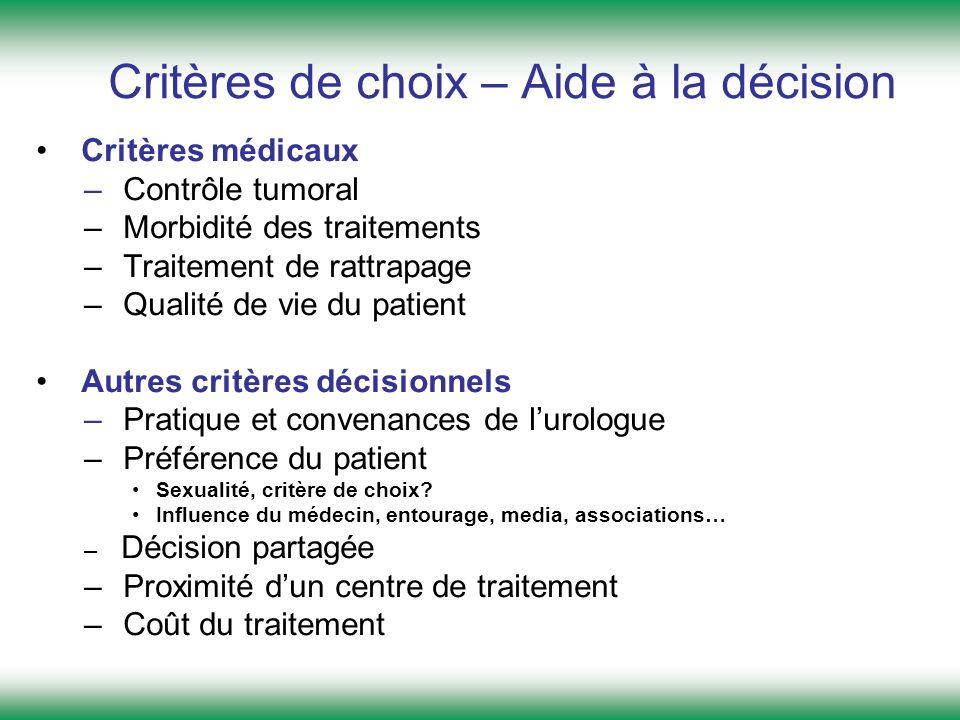 Critères de choix – Aide à la décision
