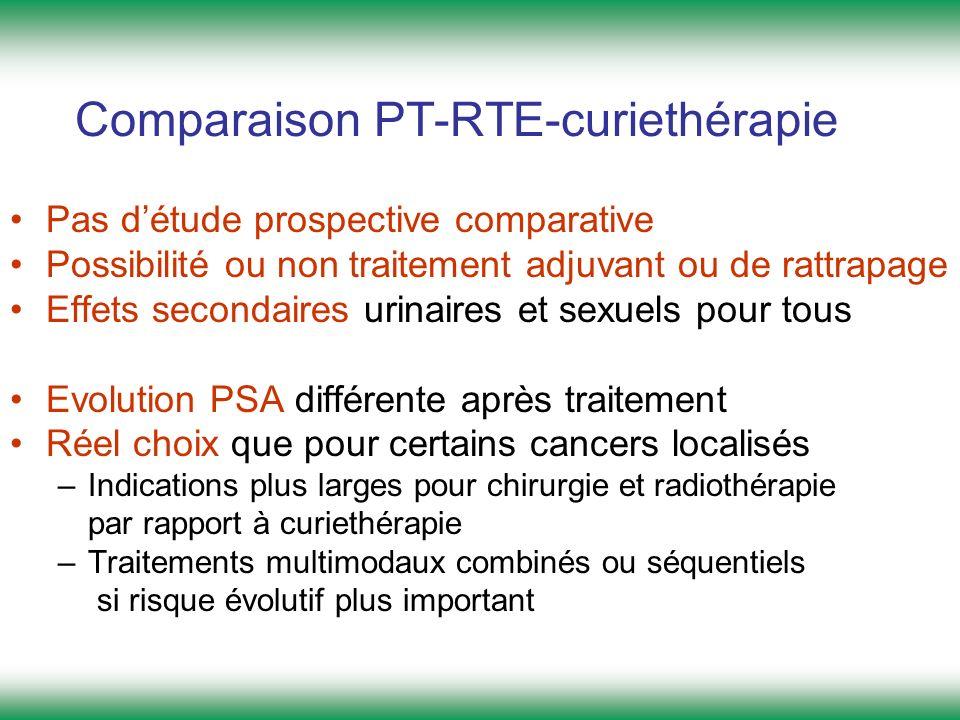 Comparaison PT-RTE-curiethérapie