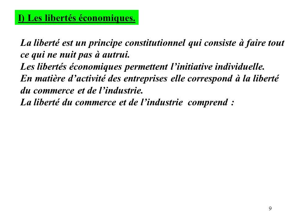I) Les libertés économiques.