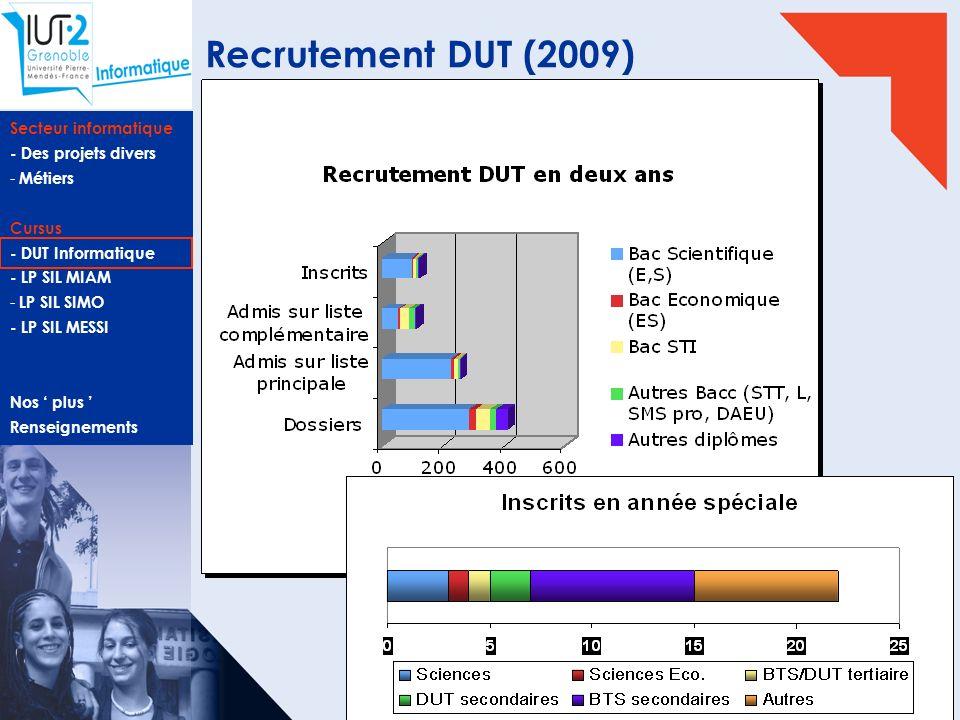 Recrutement DUT (2009)