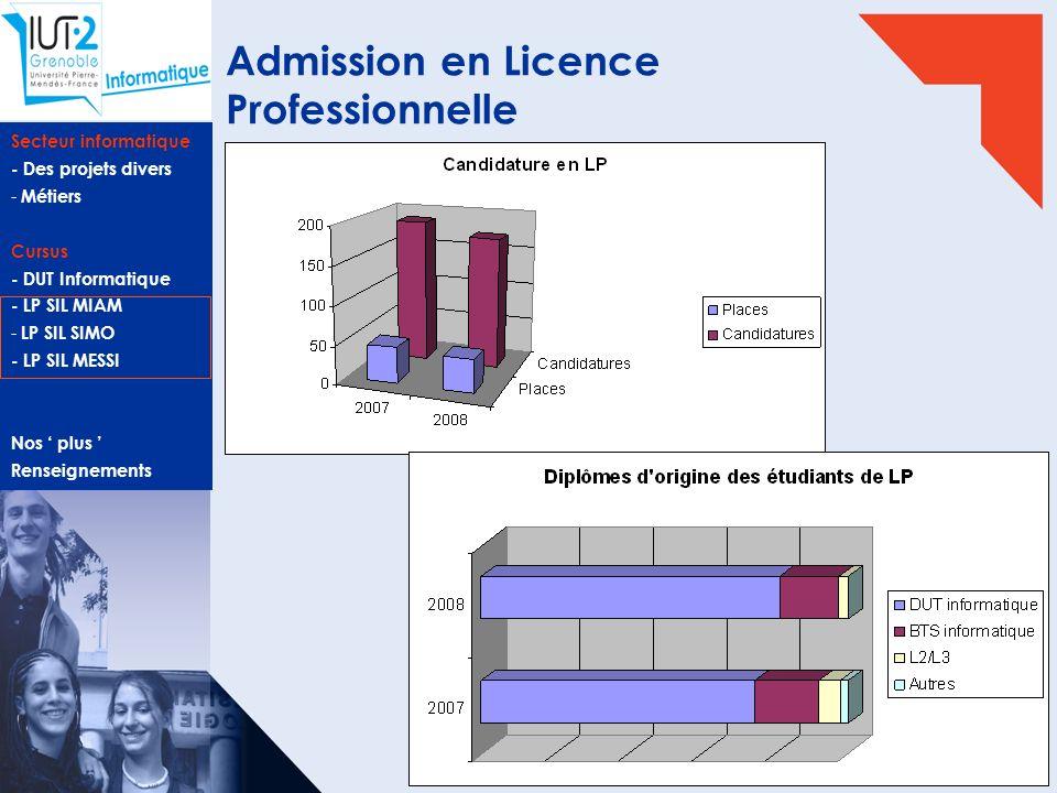 Admission en Licence Professionnelle