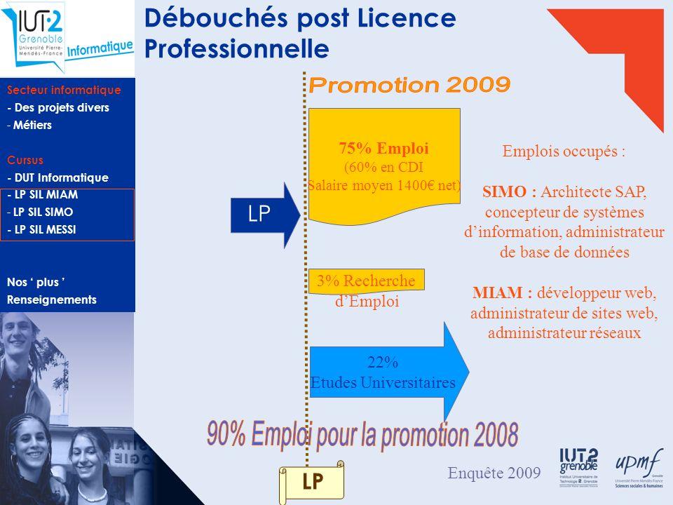 Débouchés post Licence Professionnelle