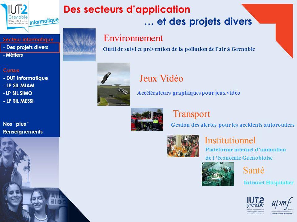 Des secteurs d'application … et des projets divers