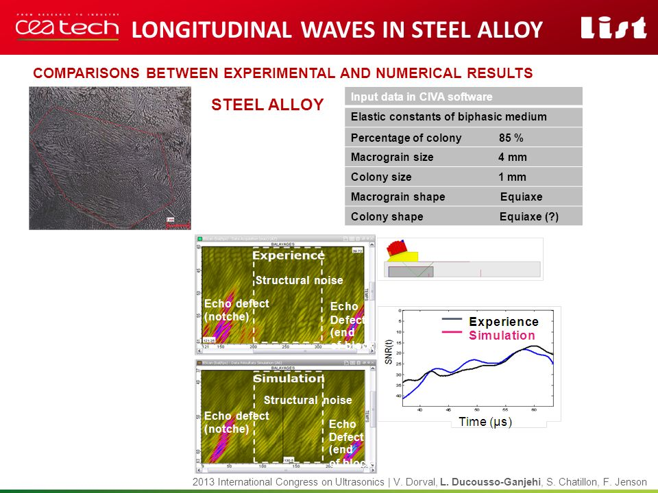 Longitudinal waves in steel alloy