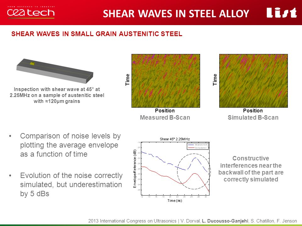 SHEAR waves in steel alloy