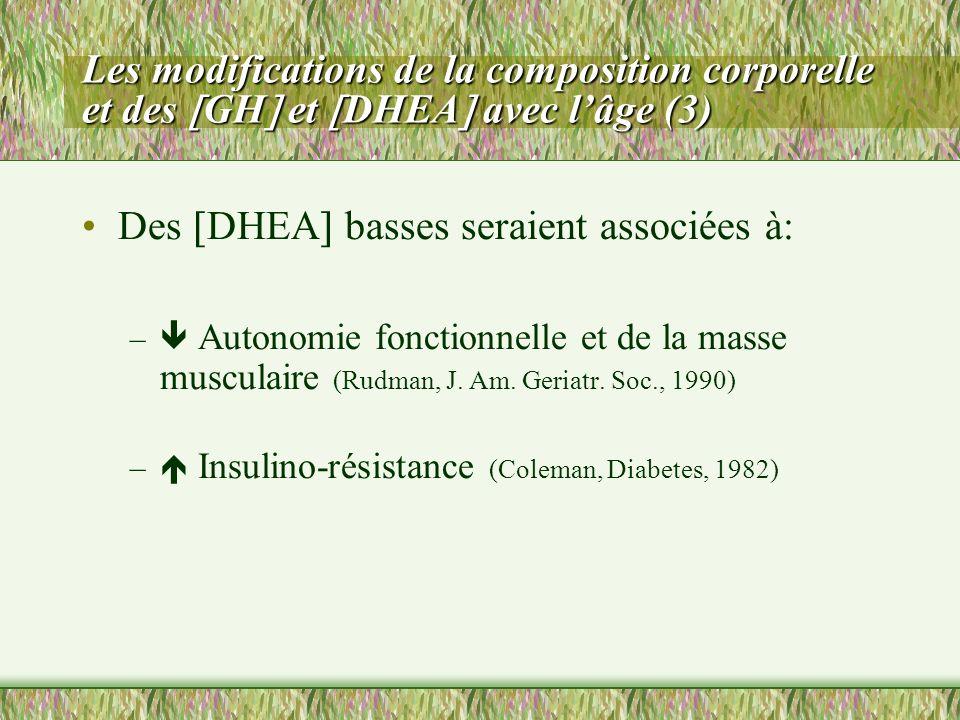 Des DHEA basses seraient associées à: