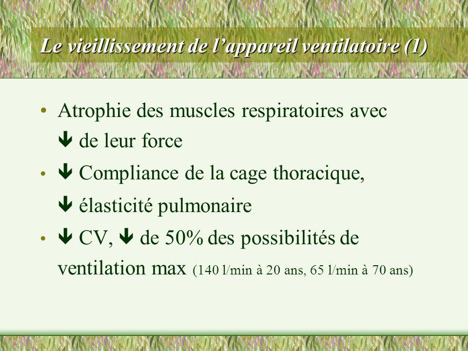 Le vieillissement de l'appareil ventilatoire (1)