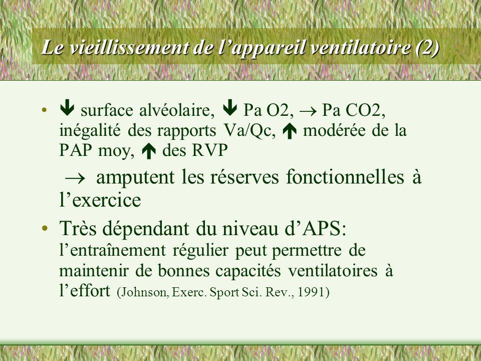 Le vieillissement de l'appareil ventilatoire (2)