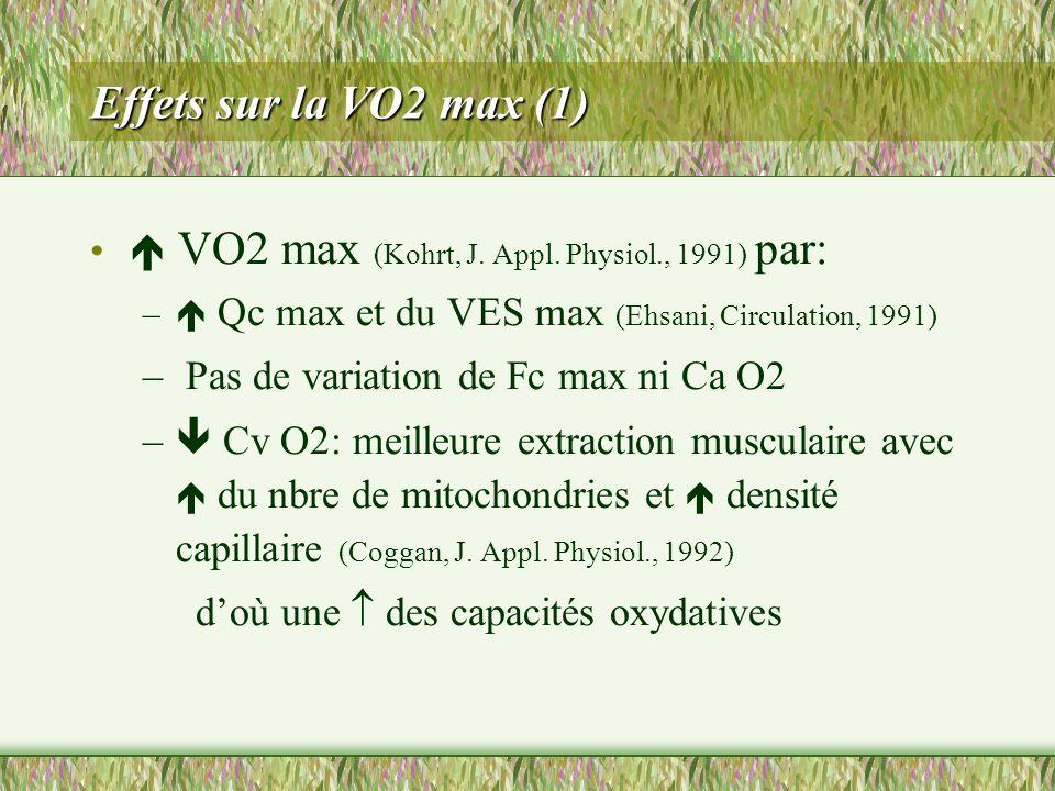 Effets sur la VO2 max (1)  VO2 max (Kohrt, J. Appl. Physiol., 1991) par:  Qc max et du VES max (Ehsani, Circulation, 1991)