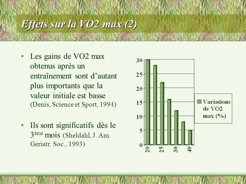 Effets sur la VO2 max (2)