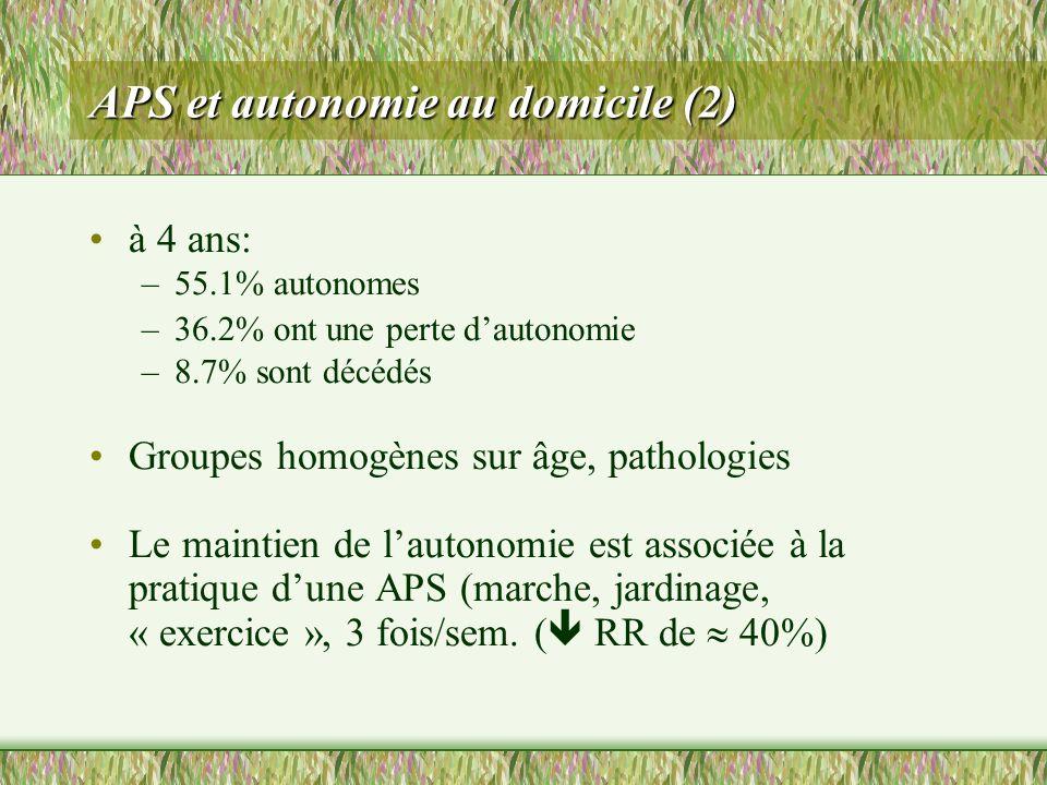APS et autonomie au domicile (2)