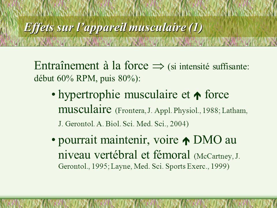 Effets sur l'appareil musculaire (1)