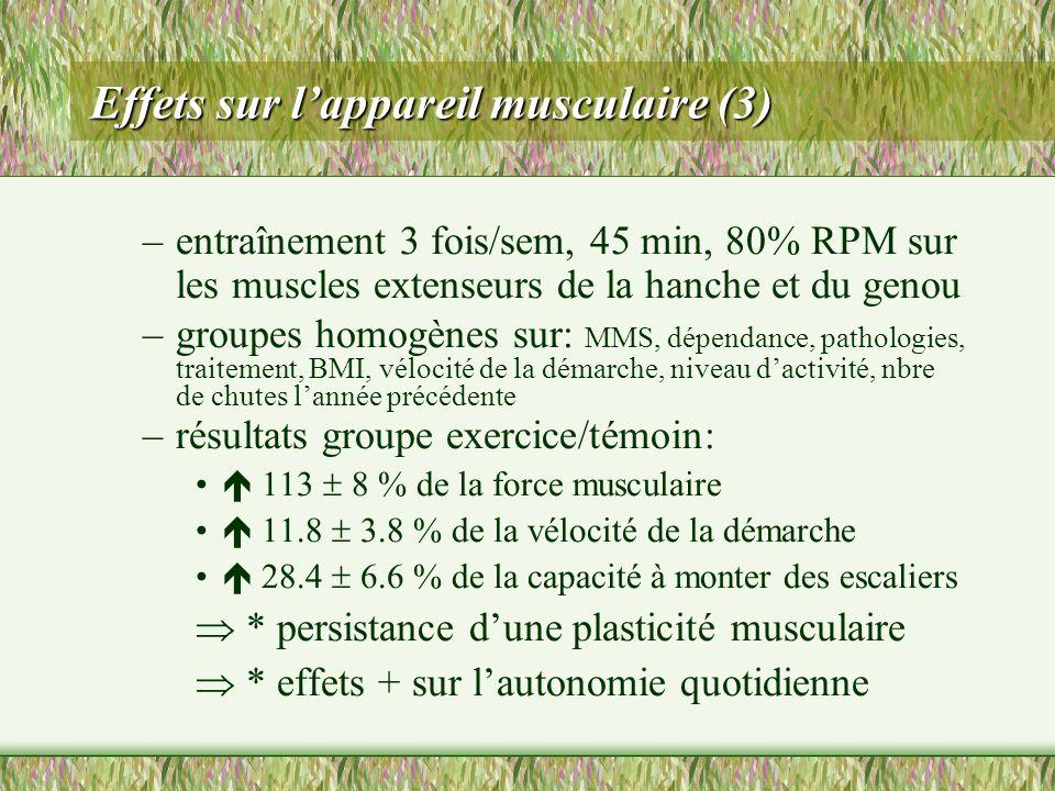 Effets sur l'appareil musculaire (3)