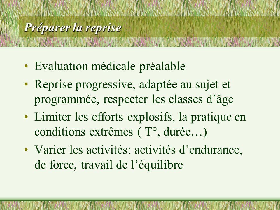Préparer la repriseEvaluation médicale préalable. Reprise progressive, adaptée au sujet et programmée, respecter les classes d'âge.