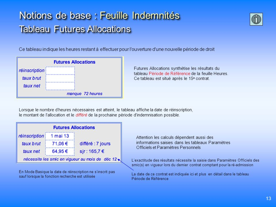 Notions de base : Feuille Indemnités