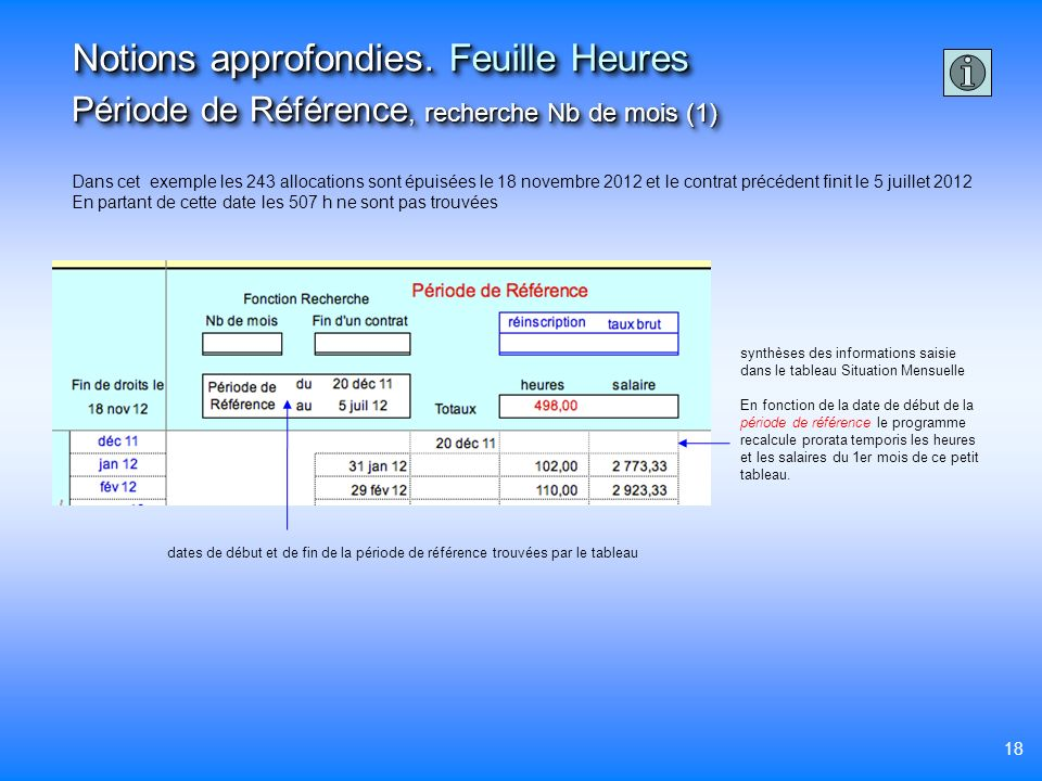 Notions approfondies. Feuille Heures