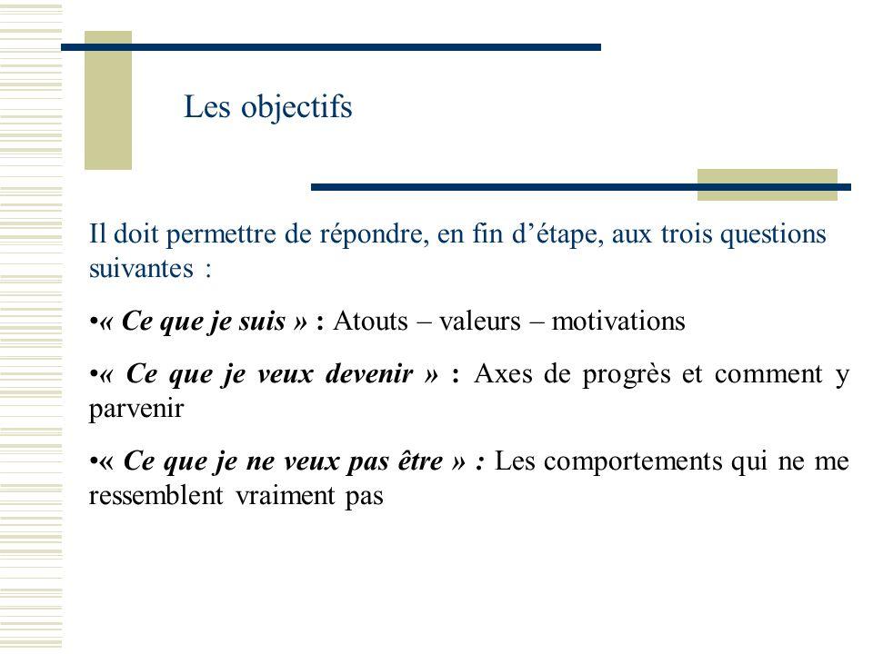 Les objectifs Il doit permettre de répondre, en fin d'étape, aux trois questions suivantes : « Ce que je suis » : Atouts – valeurs – motivations.