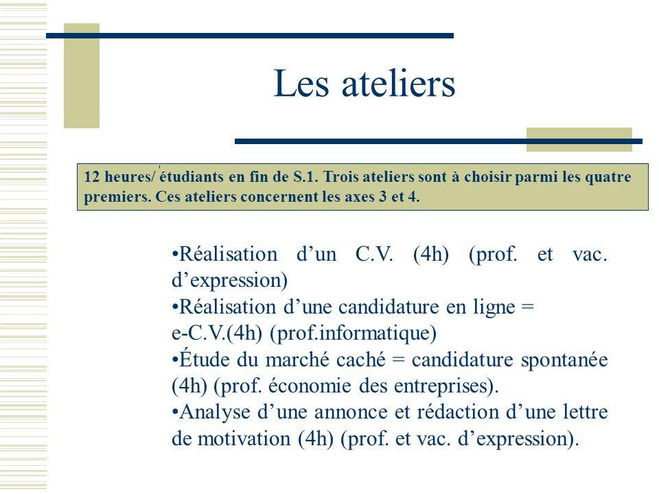 Les ateliers Réalisation d'un C.V. (4h) (prof. et vac. d'expression)