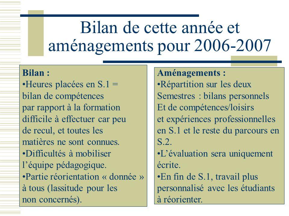 Bilan de cette année et aménagements pour 2006-2007