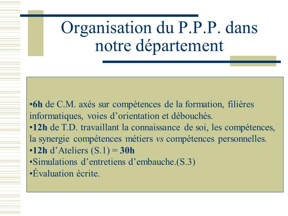 Organisation du P.P.P. dans notre département