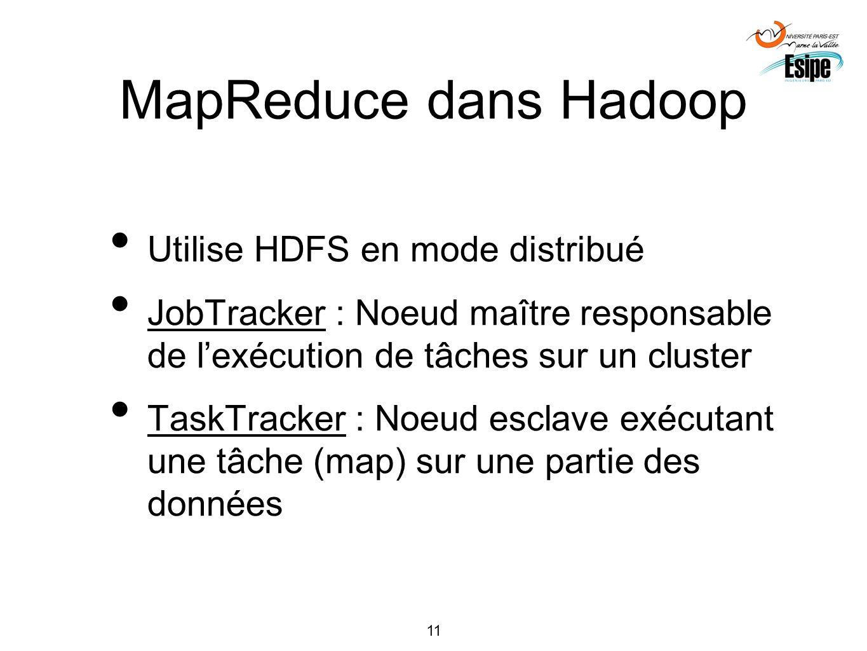 MapReduce dans Hadoop Utilise HDFS en mode distribué