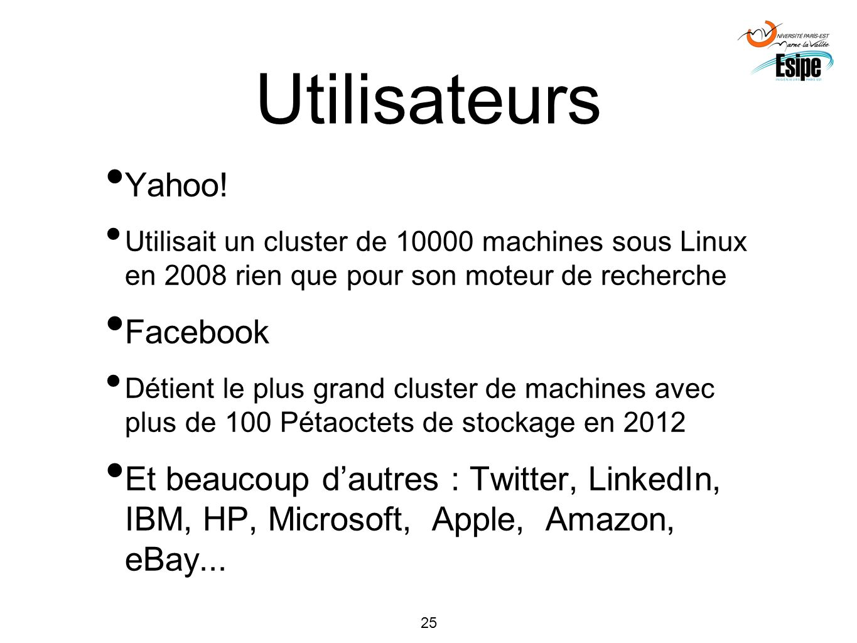 Utilisateurs Yahoo! Facebook