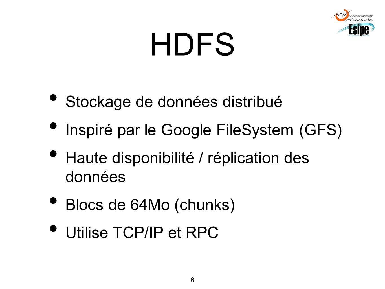 HDFS Stockage de données distribué