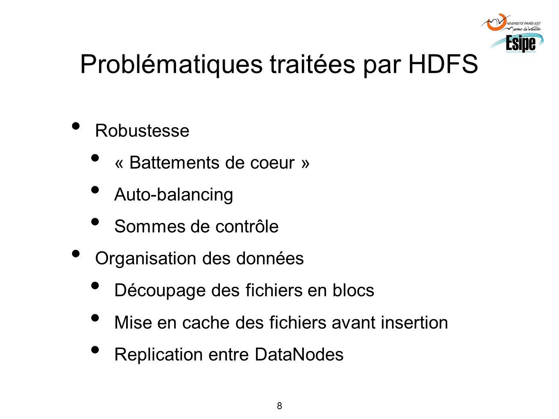Problématiques traitées par HDFS