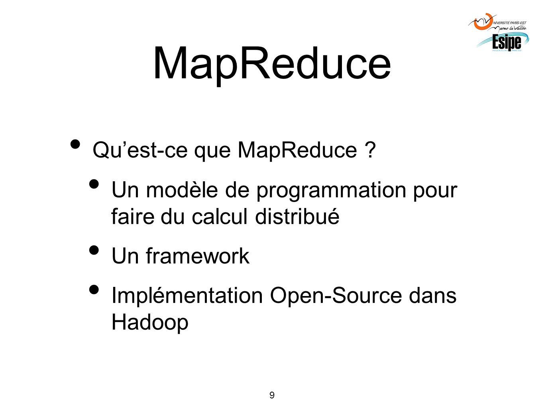 MapReduce Qu'est-ce que MapReduce