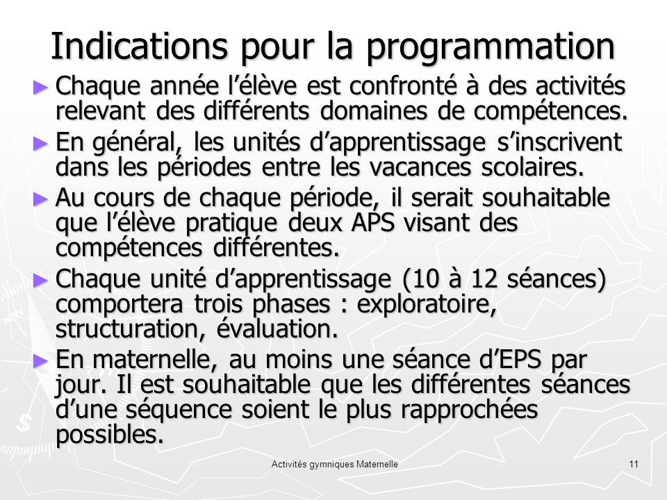Indications pour la programmation