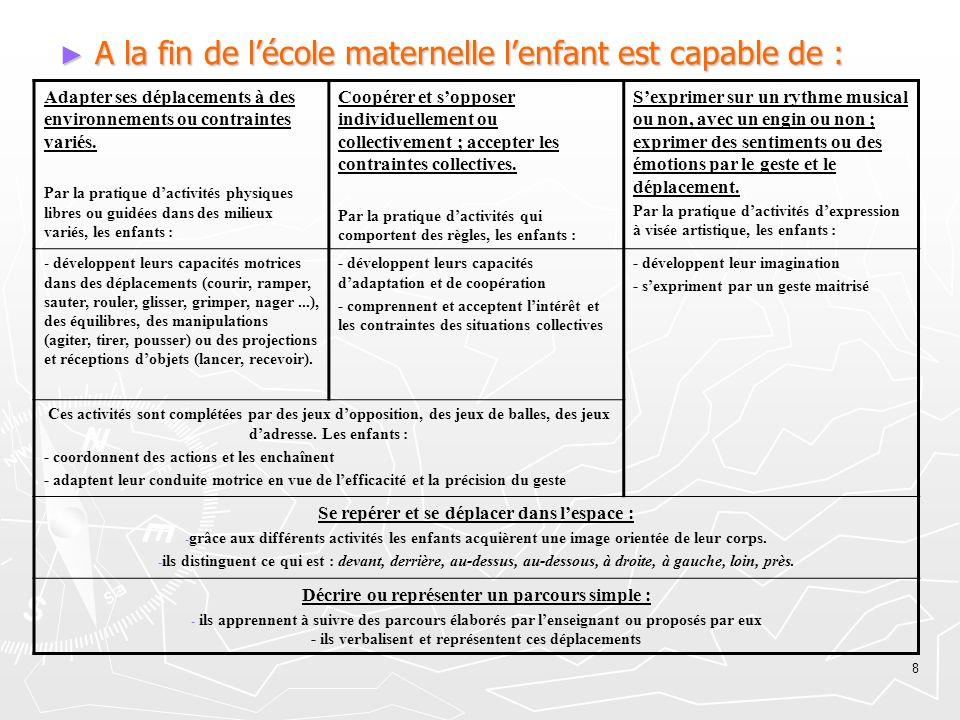 Très L'Éducation Physique et Sportive à l'école maternelle - ppt video  HU89