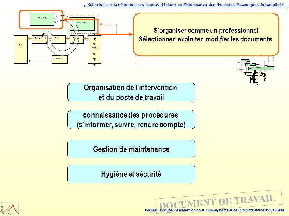 Organisation de l'intervention et du poste de travail