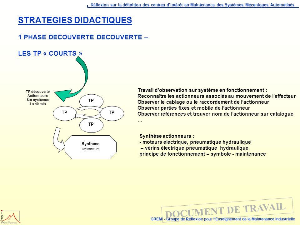 STRATEGIES DIDACTIQUES 1 PHASE DECOUVERTE DECOUVERTE – LES TP « COURTS »