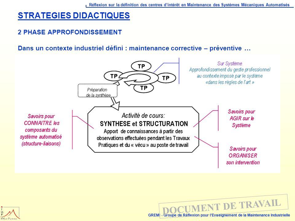 STRATEGIES DIDACTIQUES 2 PHASE APPROFONDISSEMENT Dans un contexte industriel défini : maintenance corrective – préventive …