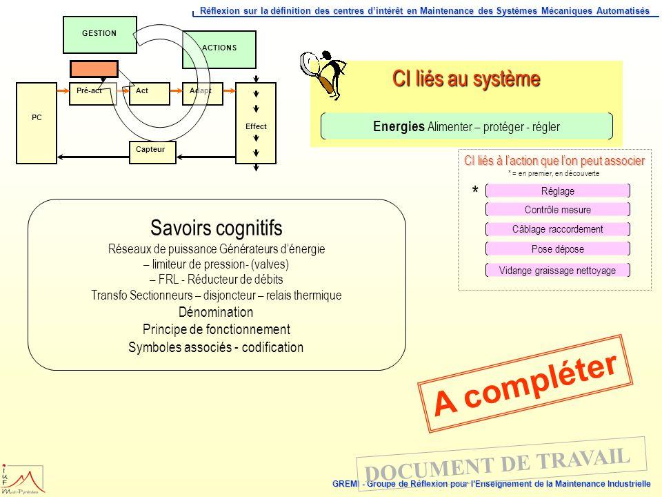 A compléter CI liés au système * Savoirs cognitifs