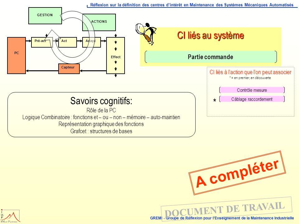 A compléter CI liés au système Savoirs cognitifs: * Partie commande
