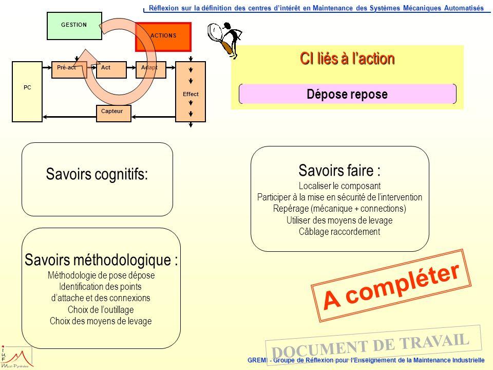 A compléter CI liés à l'action Savoirs cognitifs: Savoirs faire :