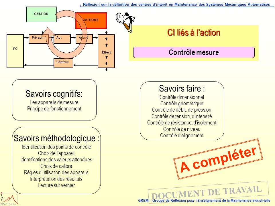 A compléter CI liés à l'action Savoirs faire : Savoirs cognitifs: