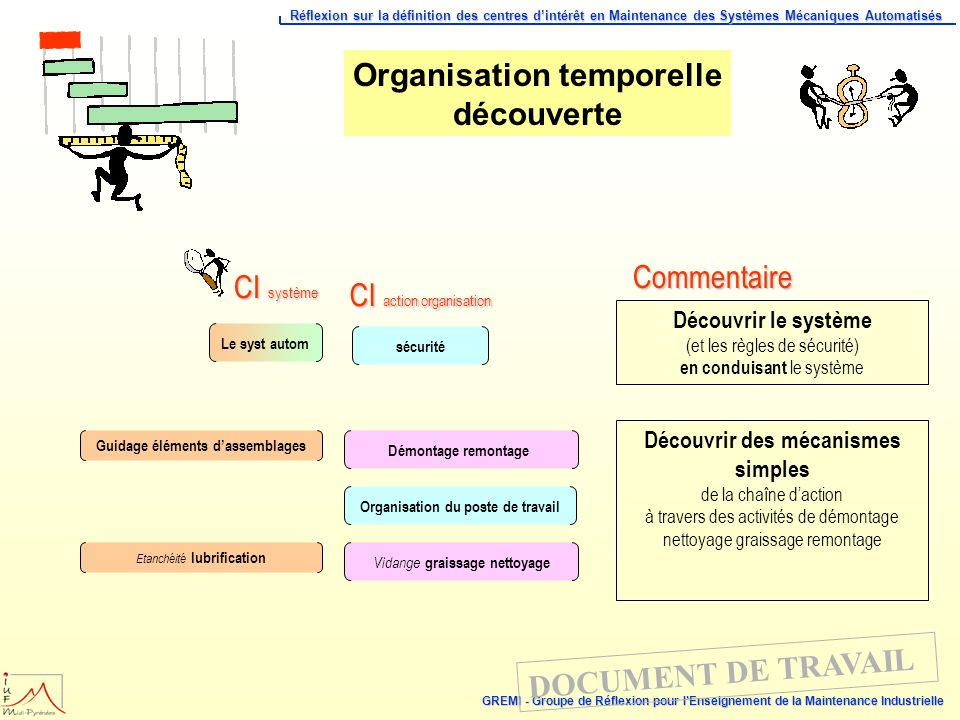 Organisation temporelle découverte
