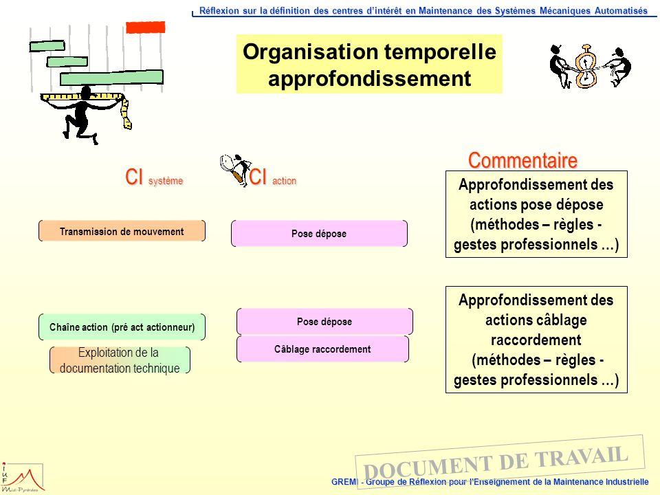 Organisation temporelle approfondissement