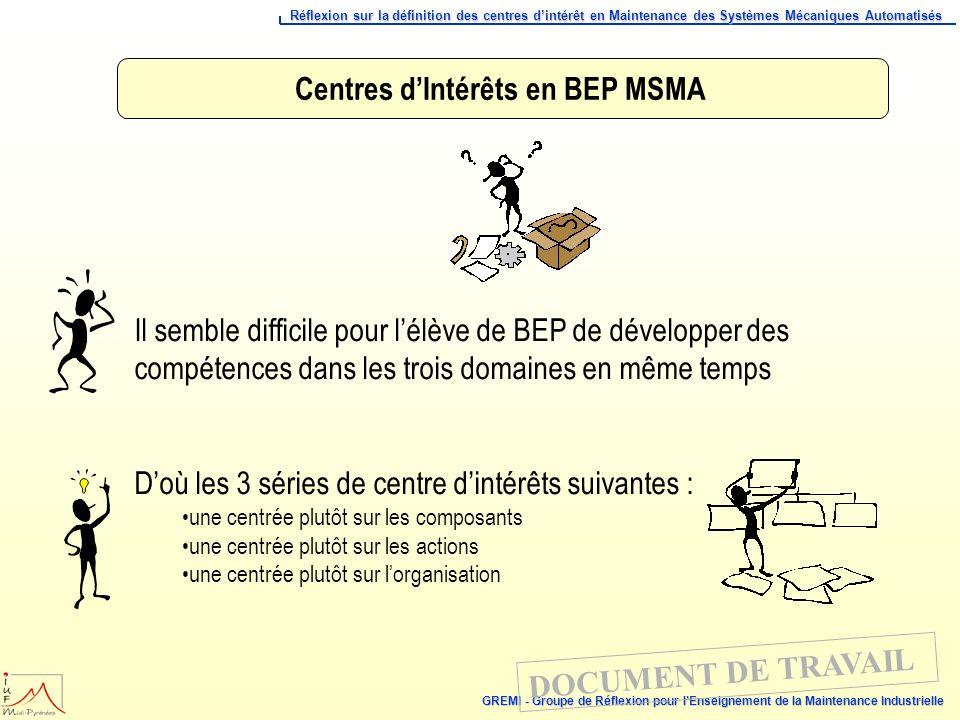 Centres d'Intérêts en BEP MSMA