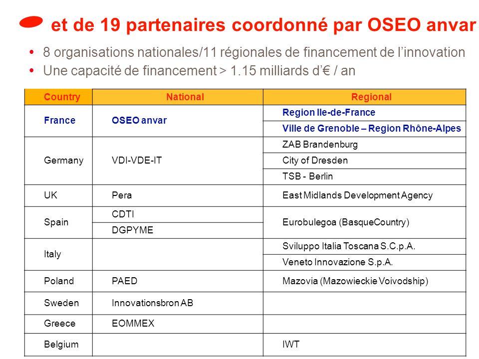et de 19 partenaires coordonné par OSEO anvar