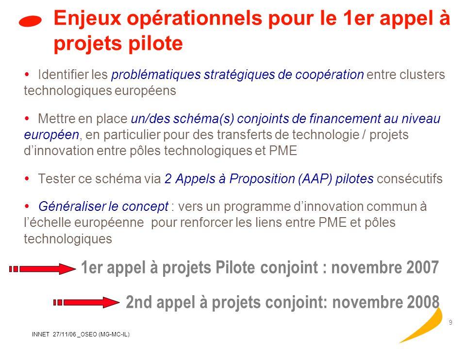 Enjeux opérationnels pour le 1er appel à projets pilote