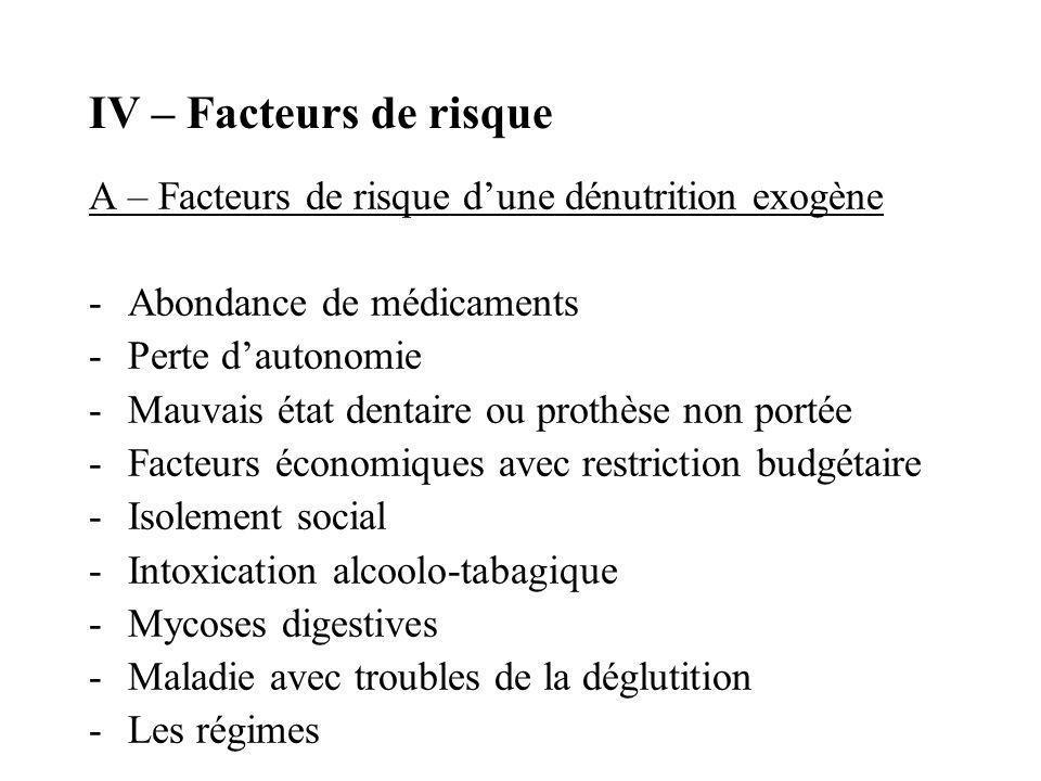 IV – Facteurs de risque A – Facteurs de risque d'une dénutrition exogène. Abondance de médicaments.