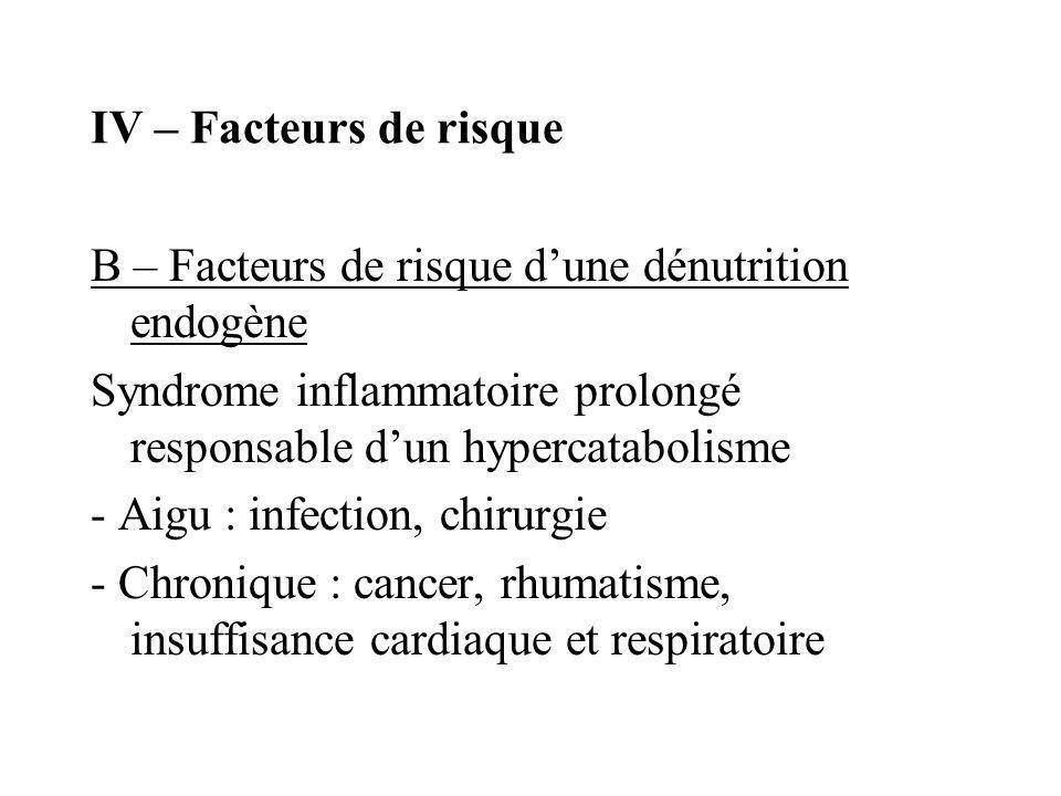 IV – Facteurs de risque B – Facteurs de risque d'une dénutrition endogène. Syndrome inflammatoire prolongé responsable d'un hypercatabolisme.