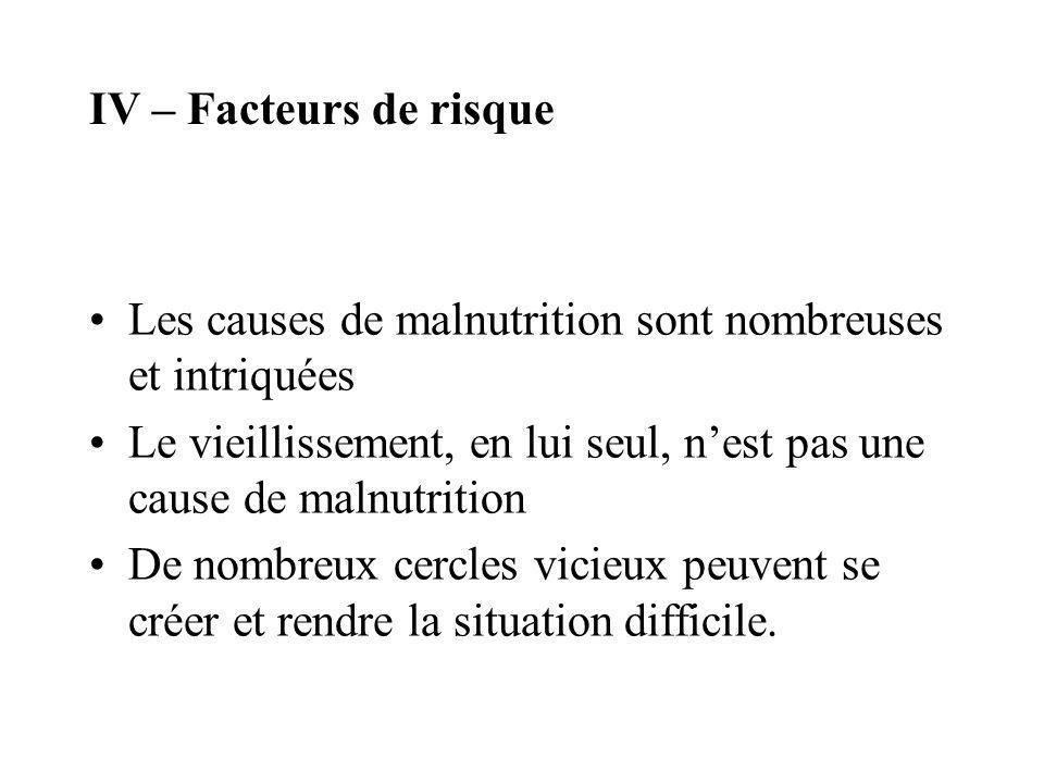 IV – Facteurs de risque Les causes de malnutrition sont nombreuses et intriquées.