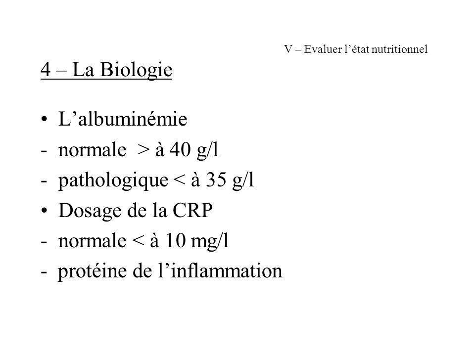 V – Evaluer l'état nutritionnel 4 – La Biologie