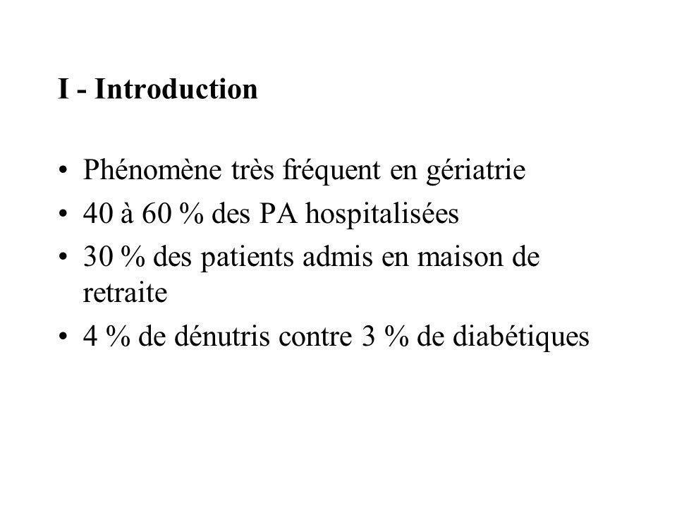I - Introduction Phénomène très fréquent en gériatrie. 40 à 60 % des PA hospitalisées. 30 % des patients admis en maison de retraite.