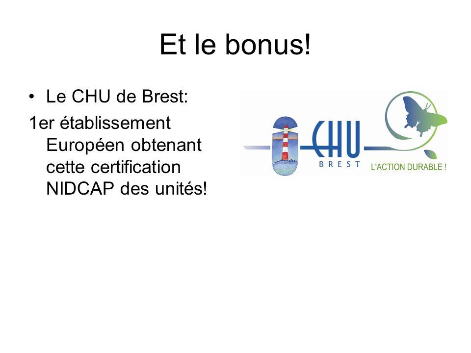 Et le bonus! Le CHU de Brest: