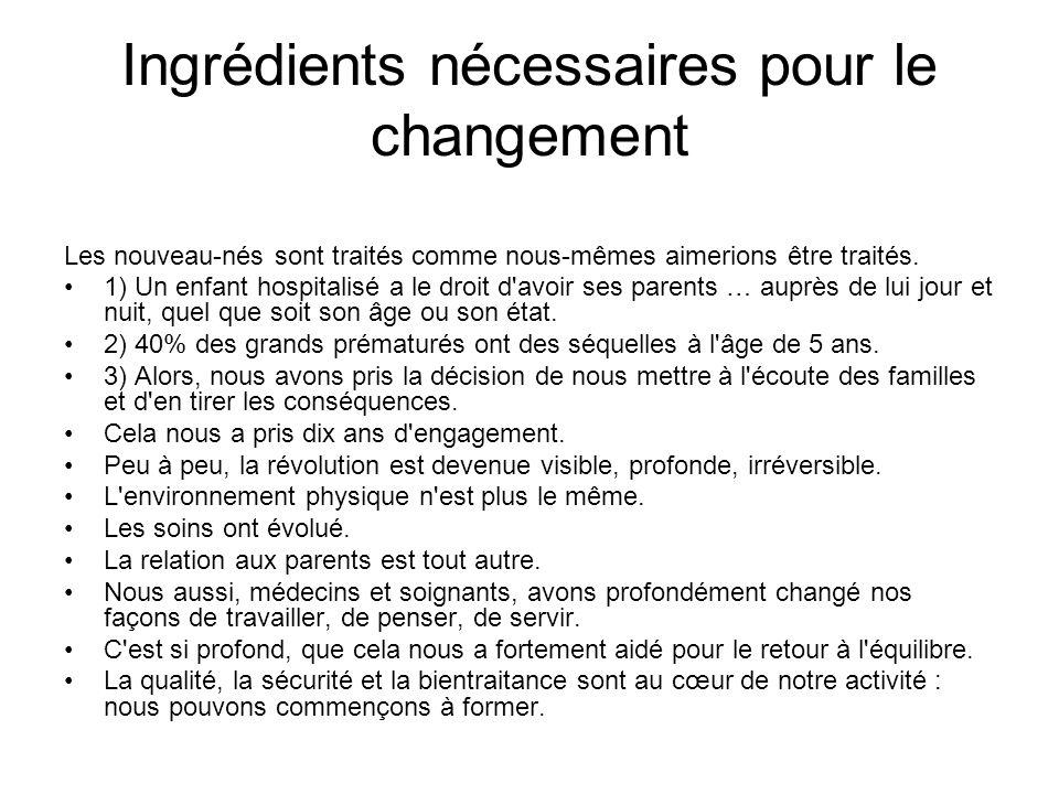 Ingrédients nécessaires pour le changement